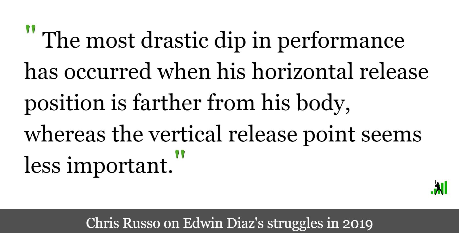 Edwin Diaz's Running Fastball